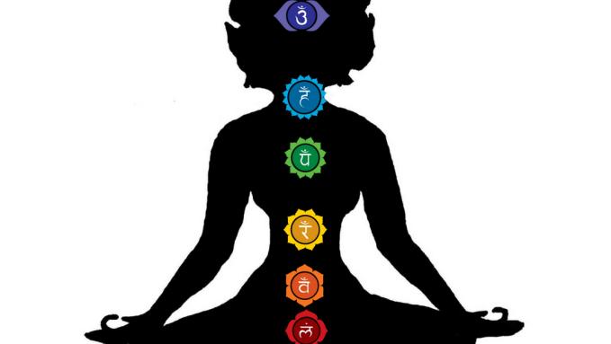 Les Chakras dans le corps